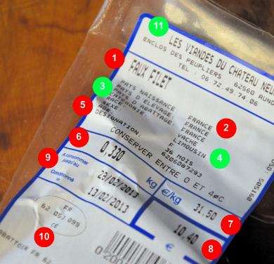 En rouge, les mentions obligatoires. En vert quelques indications précieuses en option.